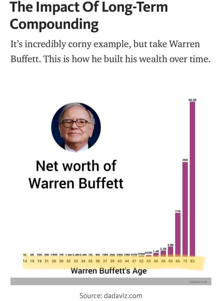 comment avoir des revenus sur internet : croissance de la fortune de warren buffet